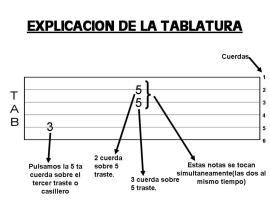 tablatura.png