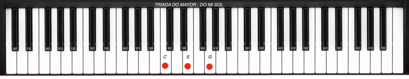 triada do mayor