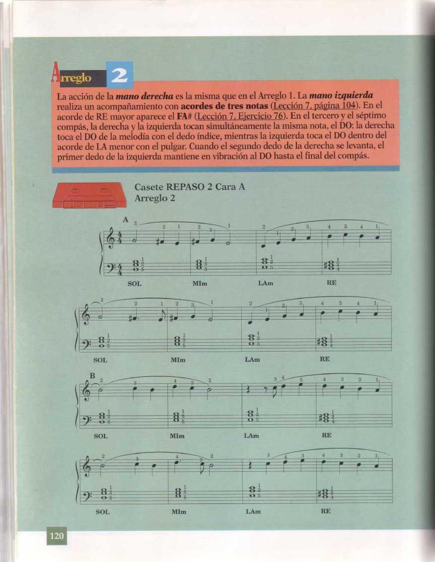 Método de piano.
