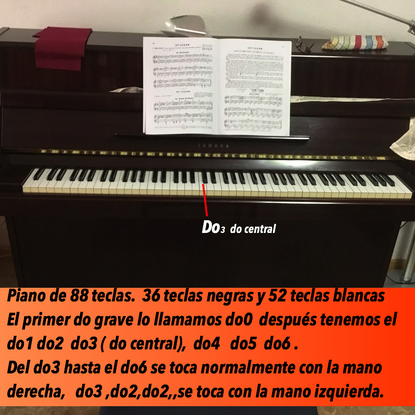 do piano 88 teclas.jpg