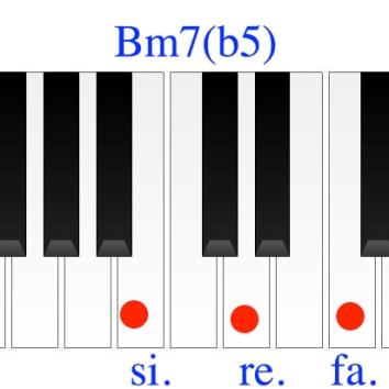 sib7b5
