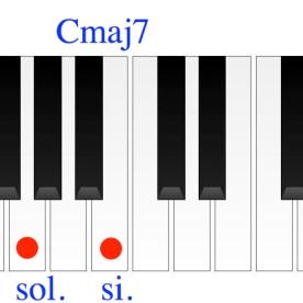 Cmaj7