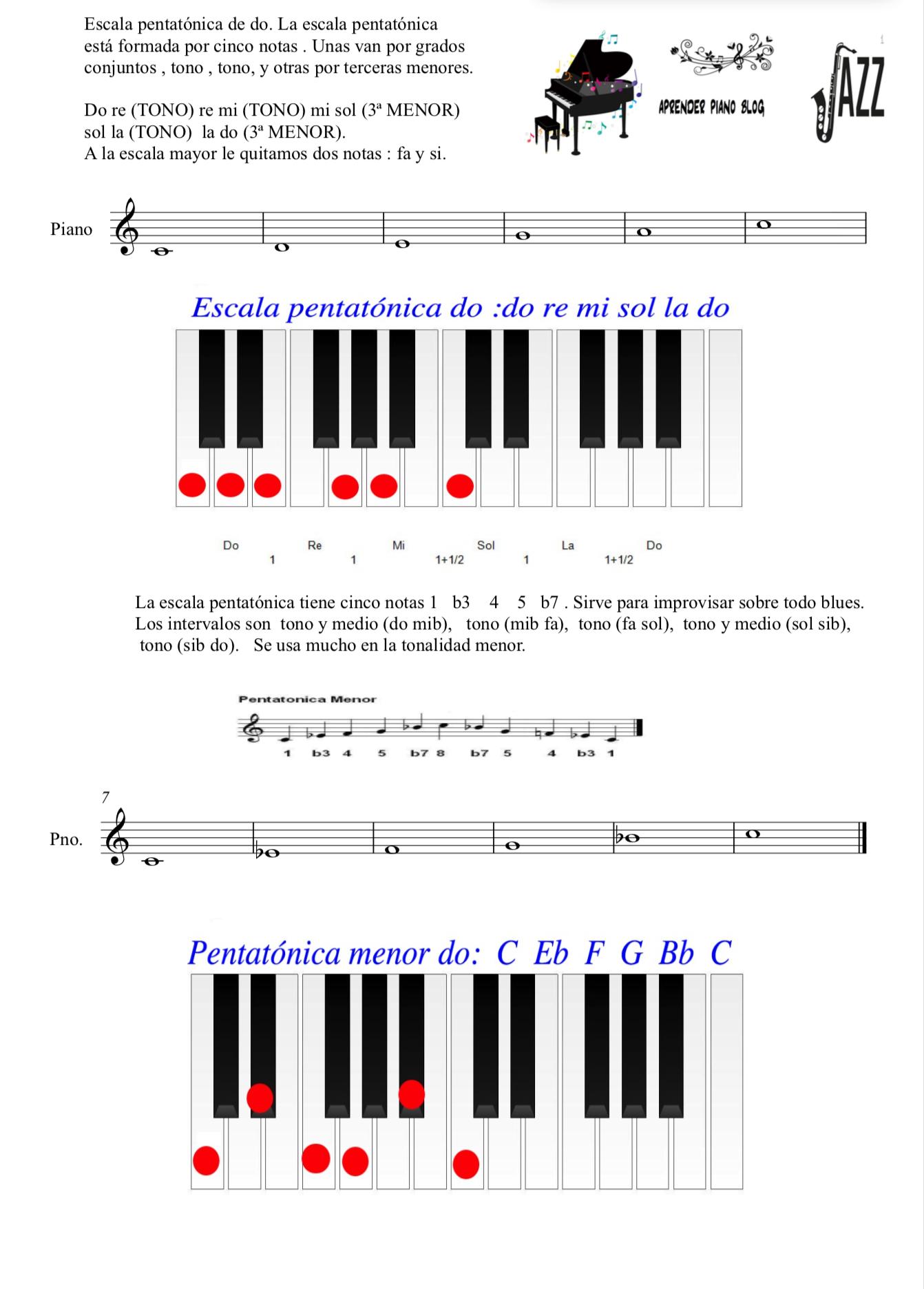 pentatonicas1