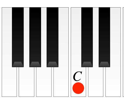 Los doce acordes triadasmayores.