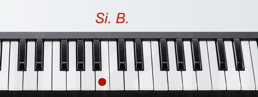 Aprender acordes triadas y de séptima. My Way.Videoacordes